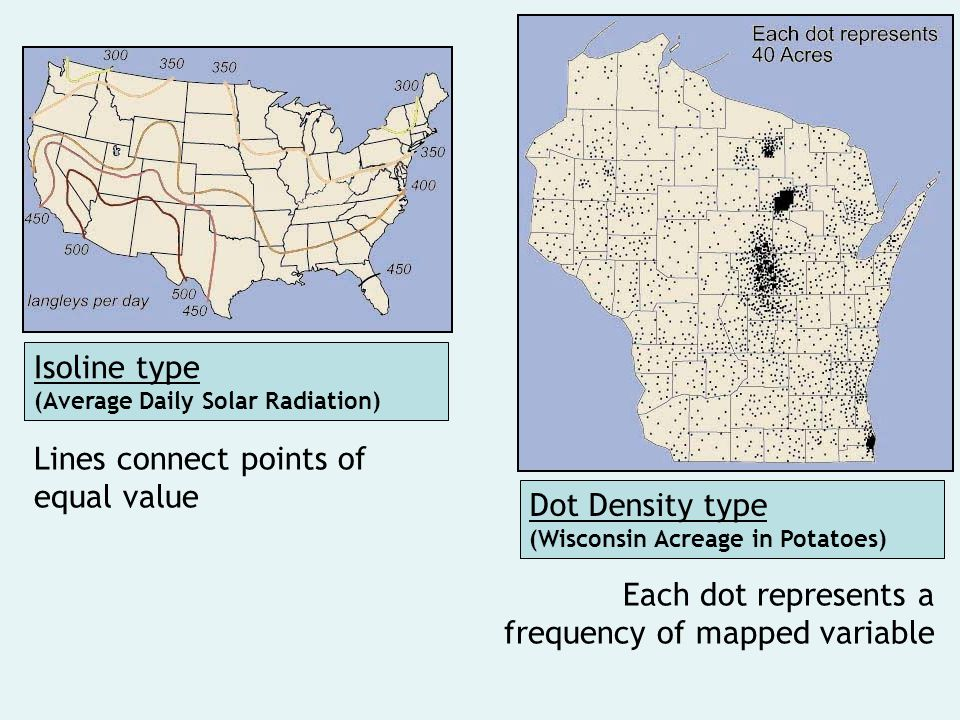 Isoline type (Average Daily Solar Radiation) Lines connect points of equal value Dot Density type (Wisconsin Acreage in Potatoes) Each dot represents a frequency of mapped variable