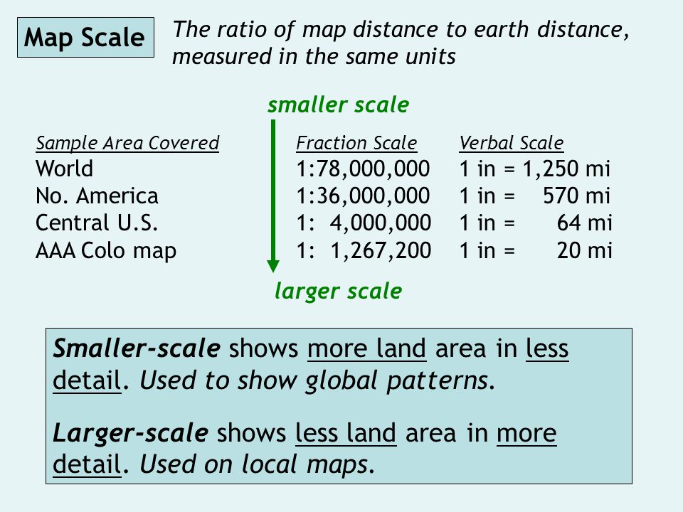 smaller scale Sample Area CoveredFraction ScaleVerbal Scale World1:78,000,0001 in = 1,250 mi No.