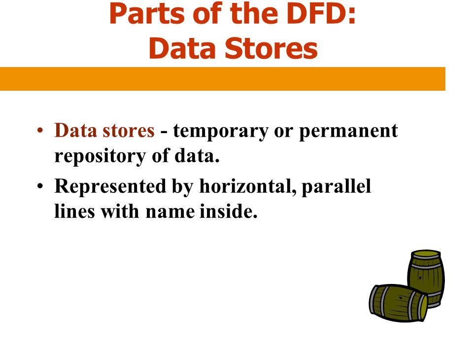 Parts of the DFD: Data Stores Data stores - temporary or permanent repository of data. Represented by horizontal, parallel lines with name inside.
