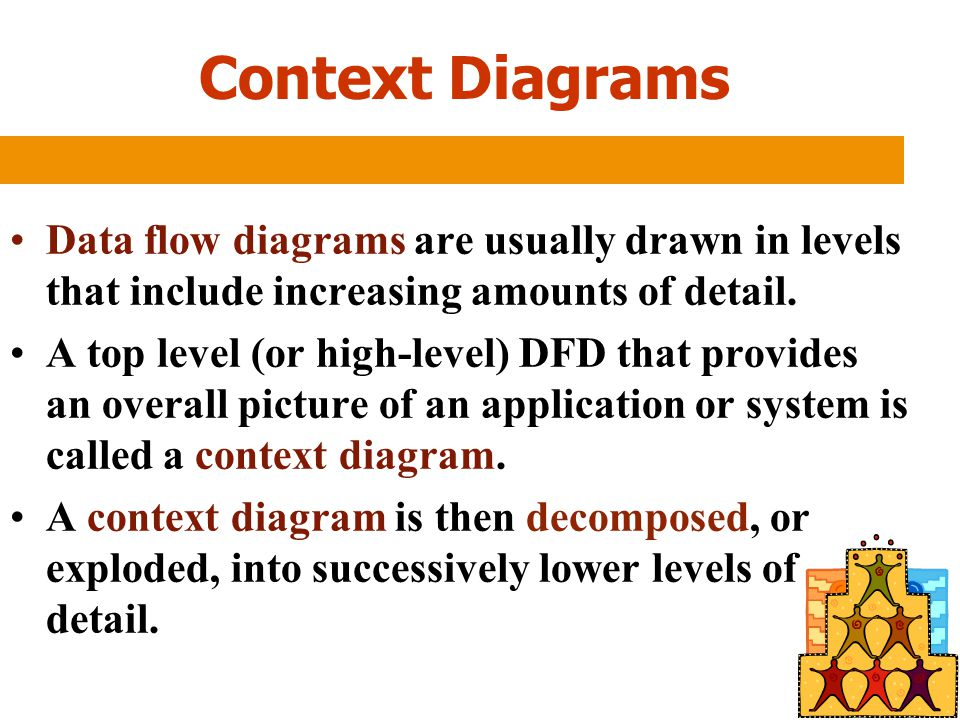 Context Diagrams Data flow diagrams are usually drawn in levels that include increasing amounts of detail. A top level (or high-level) DFD that provid