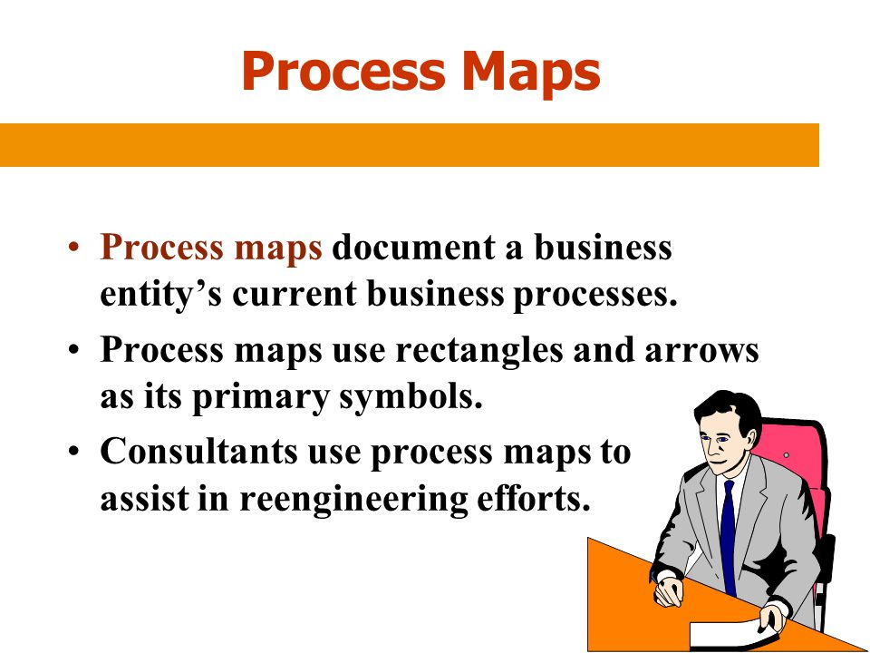 Process Maps Process maps document a business entity's current business processes. Process maps use rectangles and arrows as its primary symbols. Cons