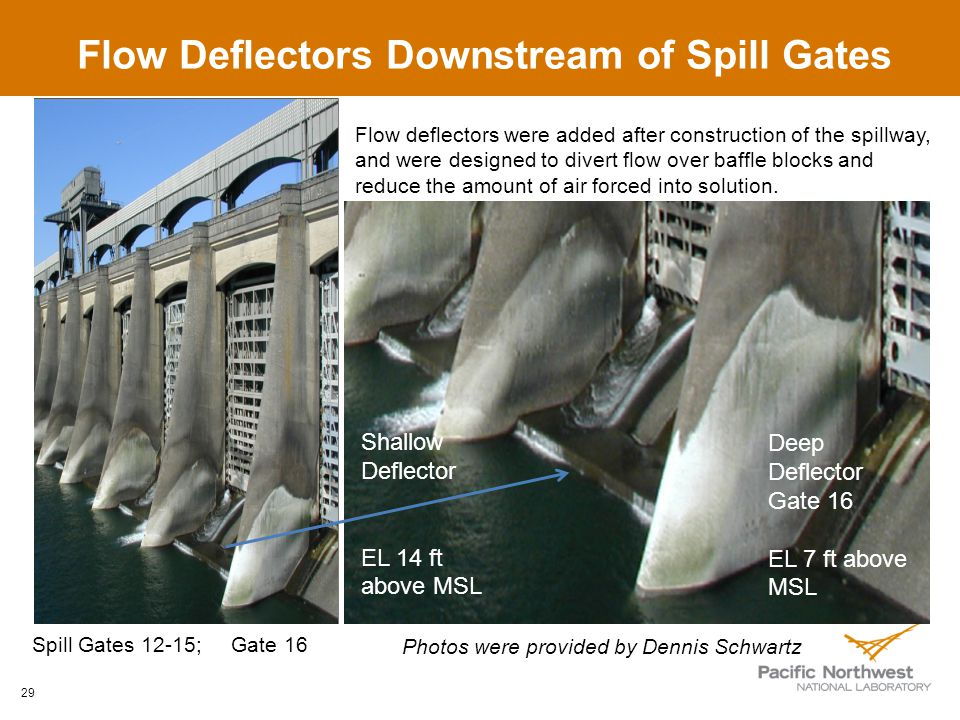 Flow Deflectors Downstream of Spill Gates 29 Spill Gates 12-15; Gate 16 Shallow Deflector EL 14 ft above MSL Deep Deflector Gate 16 EL 7 ft above MSL Photos were provided by Dennis Schwartz Flow deflectors were added after construction of the spillway, and were designed to divert flow over baffle blocks and reduce the amount of air forced into solution.