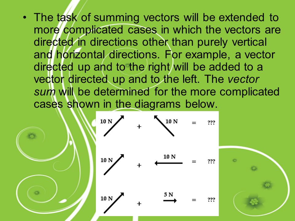 The task of summing vectors will be extended to more complicated cases in which the vectors are directed in directions other than purely vertical and