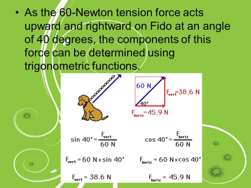 As the 60-Newton tension force acts upward and rightward on Fido at an angle of 40 degrees, the components of this force can be determined using trigo