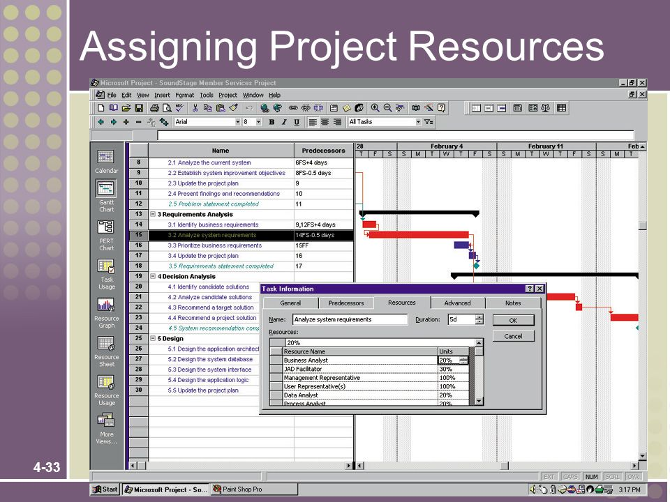 4-33 Assigning Project Resources