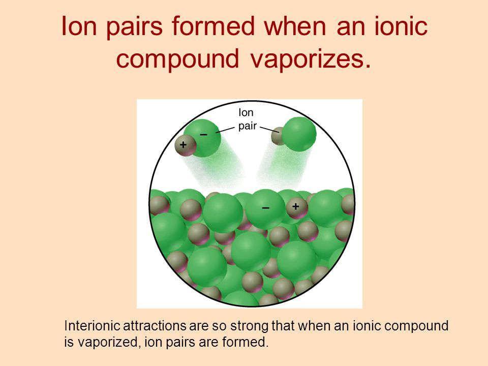 Interionic attractions are so strong that when an ionic compound is vaporized, ion pairs are formed. Ion pairs formed when an ionic compound vaporizes