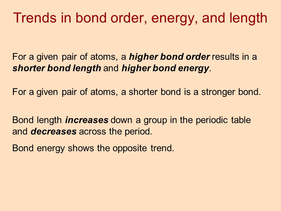 For a given pair of atoms, a higher bond order results in a shorter bond length and higher bond energy. For a given pair of atoms, a shorter bond is a