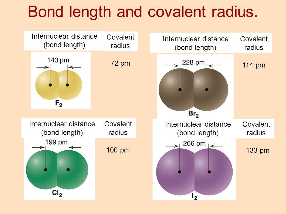 Internuclear distance (bond length) Covalent radius 72 pm Internuclear distance (bond length) Covalent radius 114 pm Internuclear distance (bond length) Covalent radius 133 pm Internuclear distance (bond length) Covalent radius 100 pm Bond length and covalent radius.