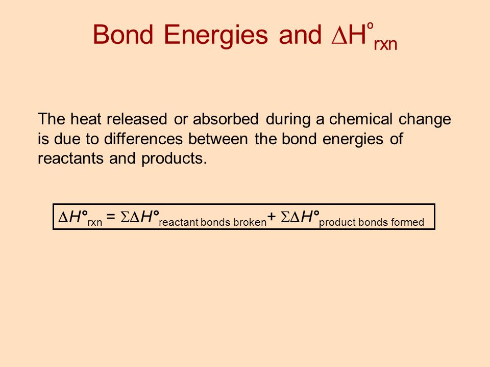 The heat released or absorbed during a chemical change is due to differences between the bond energies of reactants and products.  H° rxn =  H° rea