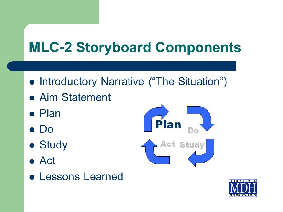 MLC-2 Storyboard Components Introductory Narrative ( The Situation ) Aim Statement Plan Do Study Act Lessons Learned Plan Do Act Study