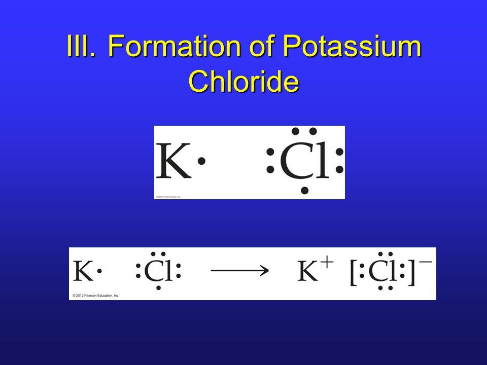 III. Formation of Potassium Chloride