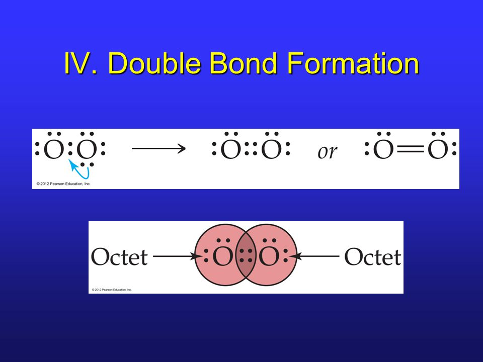 IV. Double Bond Formation