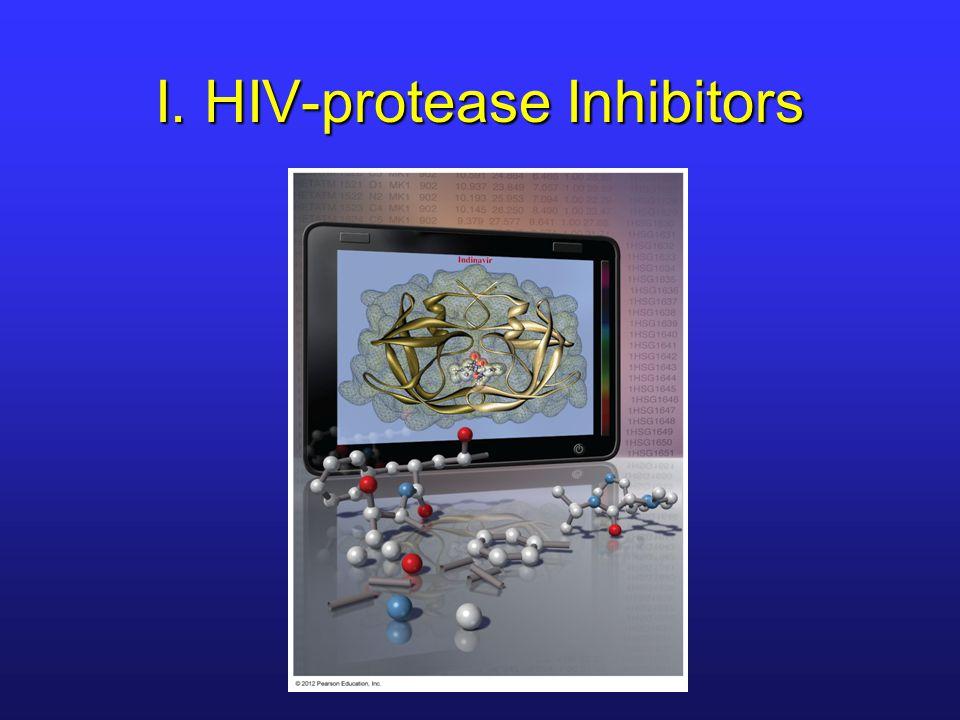 I. HIV-protease Inhibitors