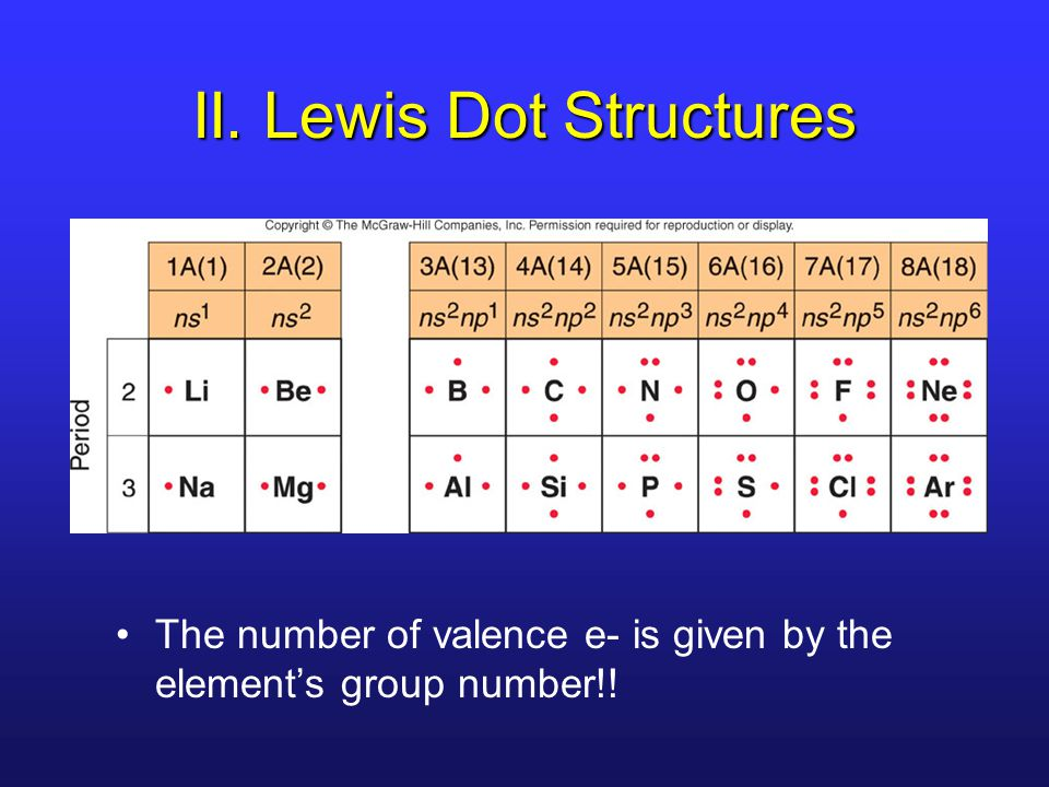 IV.Bonding vs. Lone Pairs Electrons shared between atoms are bonding pair electrons.