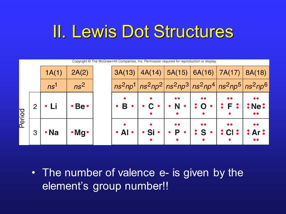 V. Bent Water has a bent molecular geometry.