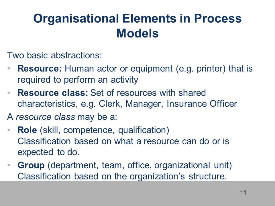 11 Organisational Elements in Process Models Two basic abstractions: Resource: Human actor or equipment (e.g. printer) that is required to perform an