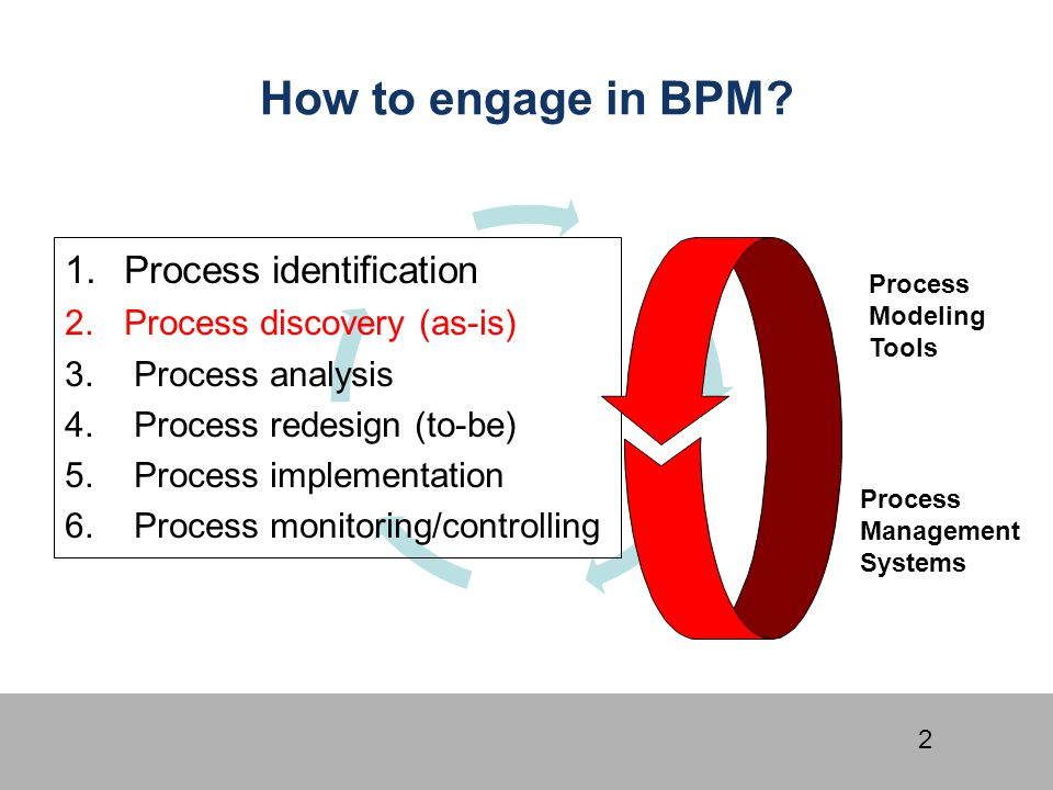 2 How to engage in BPM? 1.Process identification 2.Process discovery (as-is) 3. Process analysis 4. Process redesign (to-be) 5. Process implementation