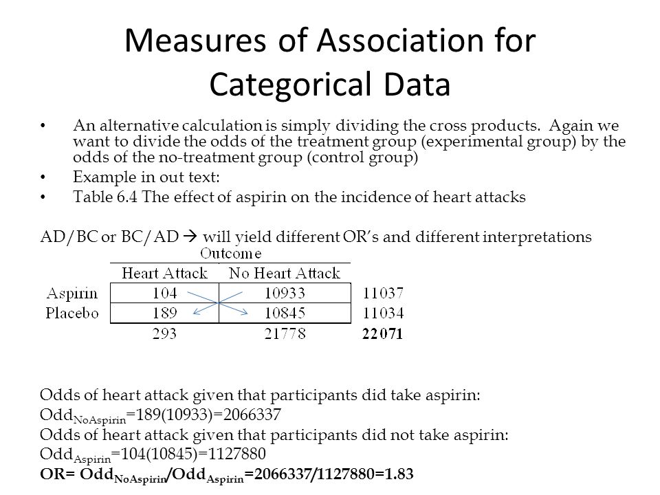 Measures of Association for Categorical Data An alternative calculation is simply dividing the cross products.