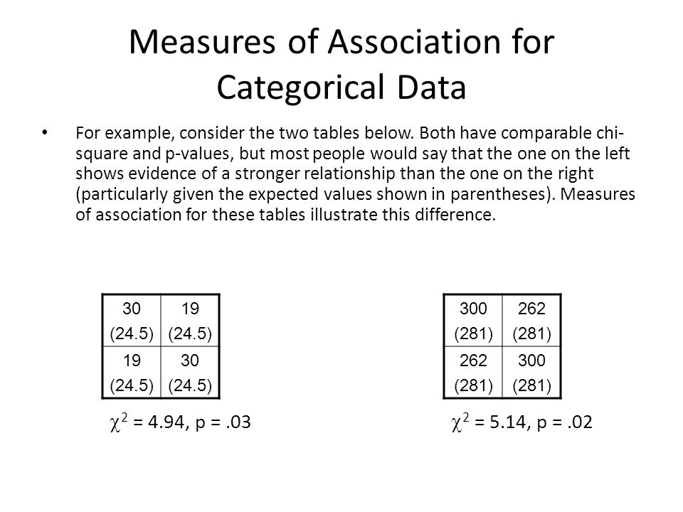 Measures of Association for Categorical Data For example, consider the two tables below.