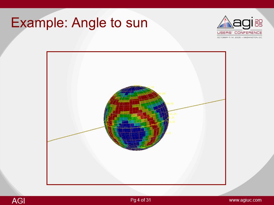 Pg 4 of 31 AGI www.agiuc.com Example: Angle to sun