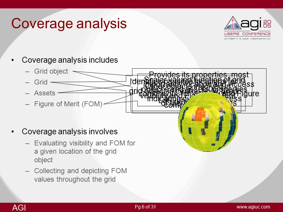 Pg 6 of 31 AGI www.agiuc.com Coverage analysis Coverage analysis includes –Grid object –Grid –Assets –Figure of Merit (FOM) Coverage analysis involves –Evaluating visibility and FOM for a given location of the grid object –Collecting and depicting FOM values throughout the grid Identifies possible locations for grid object in central body fixed Lat-Lon space Provides its properties, most importantly location and Access constraints, for visibility and Figure of Merit computations Other objects involved in visibility and Figure of Merit computations Scalar valued function of grid object's and assets' properties indicating quality of Access