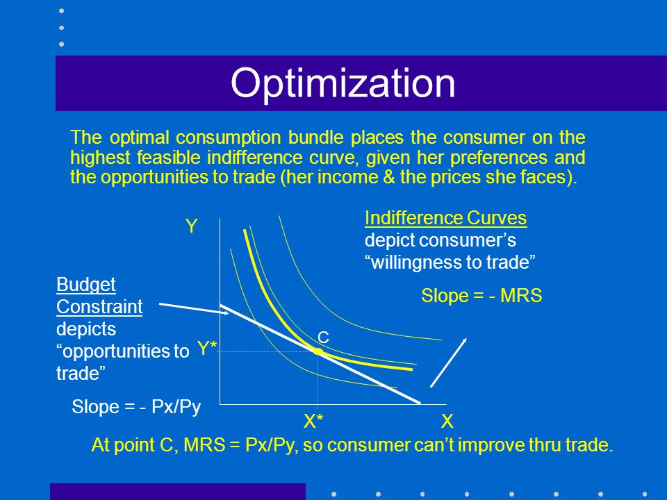 Optimization The optimal consumption bundle places the consumer on the highest feasible indifference curve, given her preferences and the opportunitie