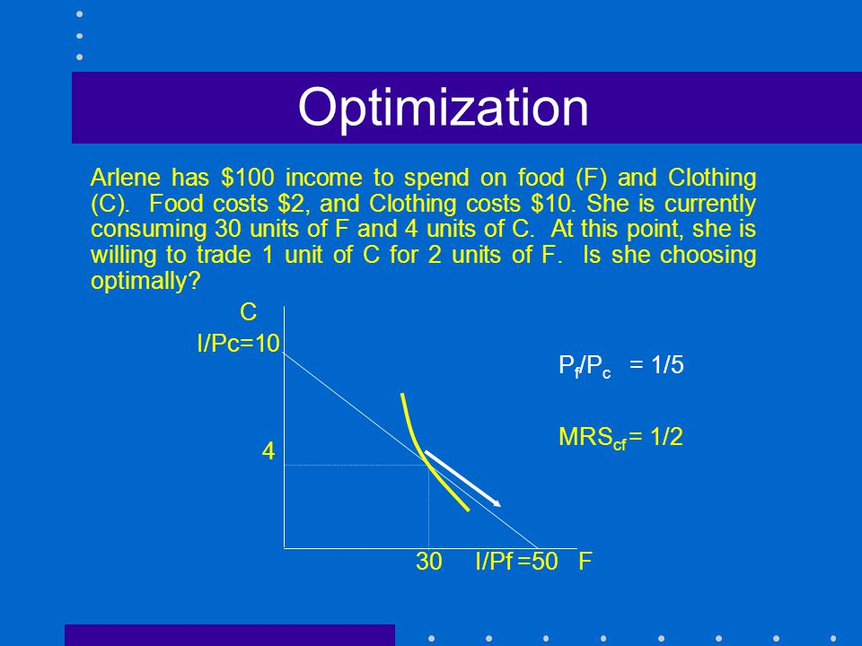 Optimization Arlene has $100 income to spend on food (F) and Clothing (C). Food costs $2, and Clothing costs $10. She is currently consuming 30 units