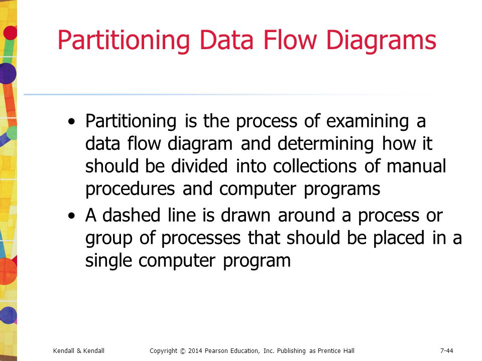 Kendall & KendallCopyright © 2014 Pearson Education, Inc. Publishing as Prentice Hall7-44 Partitioning Data Flow Diagrams Partitioning is the process