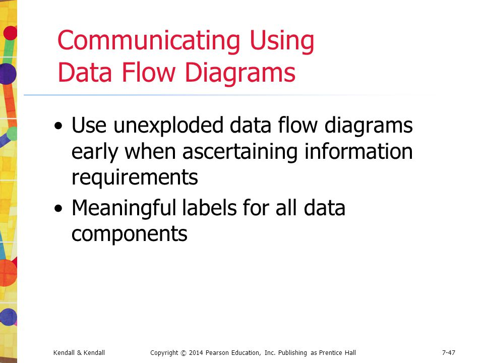 Kendall & KendallCopyright © 2014 Pearson Education, Inc. Publishing as Prentice Hall7-47 Communicating Using Data Flow Diagrams Use unexploded data f