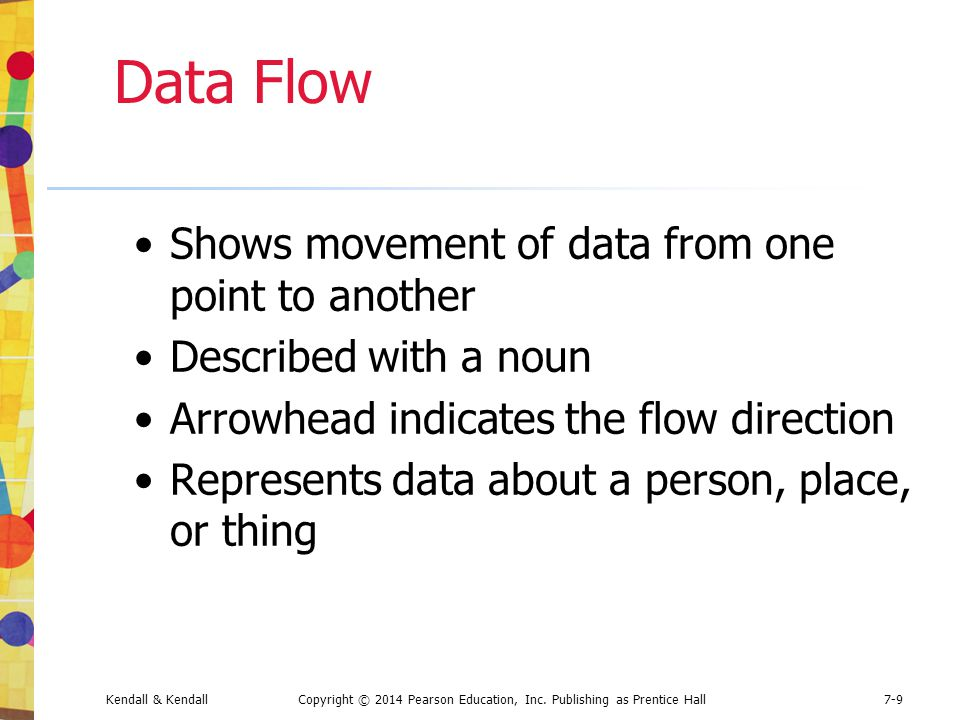 Kendall & KendallCopyright © 2014 Pearson Education, Inc. Publishing as Prentice Hall7-9 Data Flow Shows movement of data from one point to another De