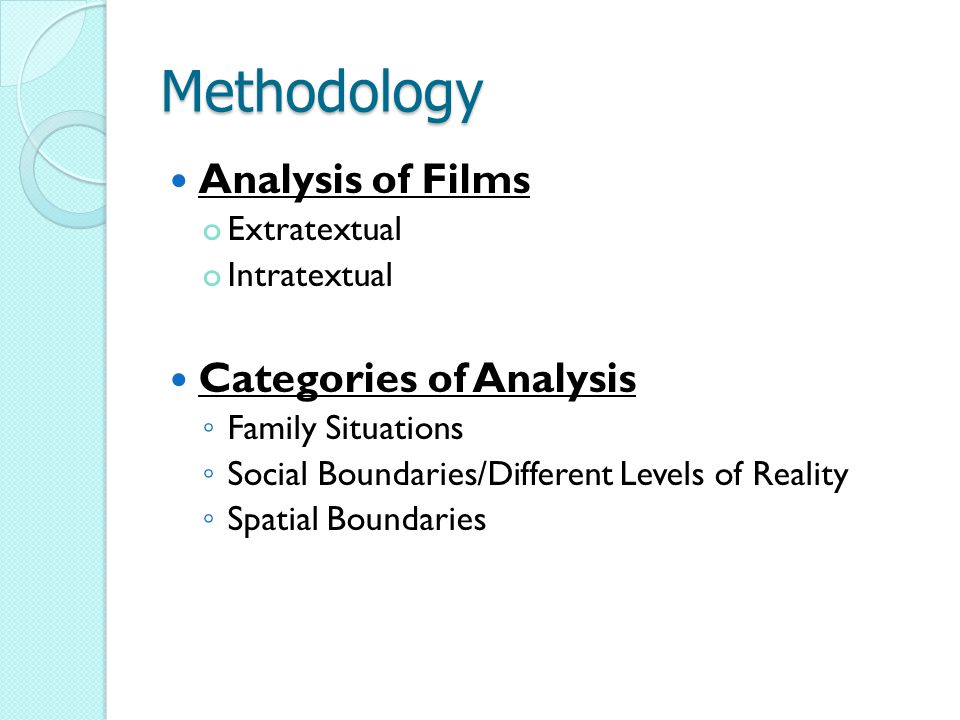 Methodology Analysis of Films oExtratextual oIntratextual Categories of Analysis ◦ Family Situations ◦ Social Boundaries/Different Levels of Reality ◦ Spatial Boundaries