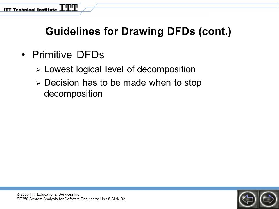 © 2006 ITT Educational Services Inc. SE350 System Analysis for Software Engineers: Unit 8 Slide 32 Guidelines for Drawing DFDs (cont.) Primitive DFDs