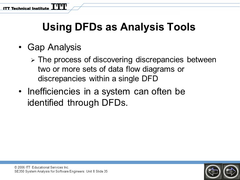 © 2006 ITT Educational Services Inc. SE350 System Analysis for Software Engineers: Unit 8 Slide 35 Using DFDs as Analysis Tools Gap Analysis  The pro