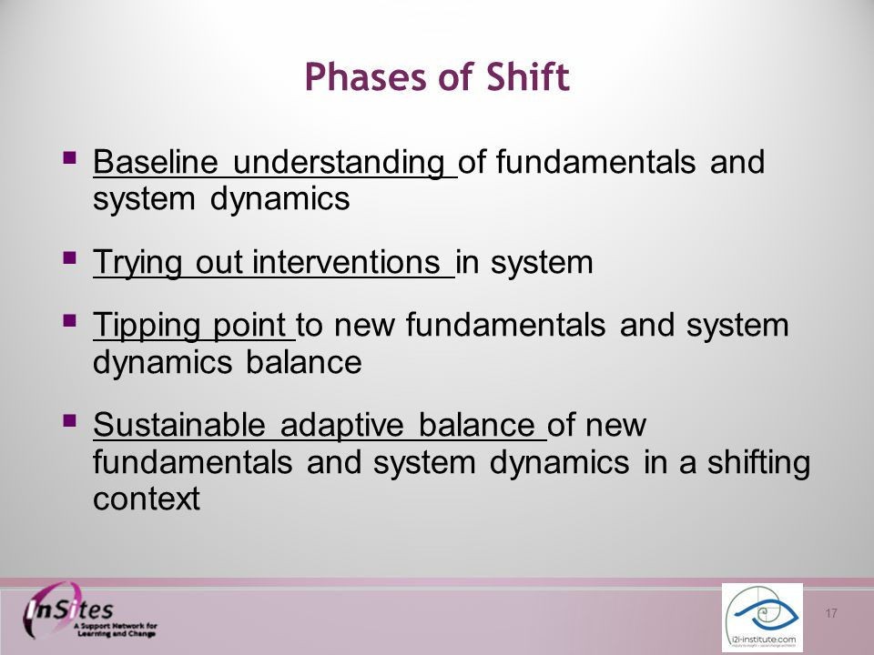 17 Phases of Shift  Baseline understanding of fundamentals and system dynamics  Trying out interventions in system  Tipping point to new fundamenta