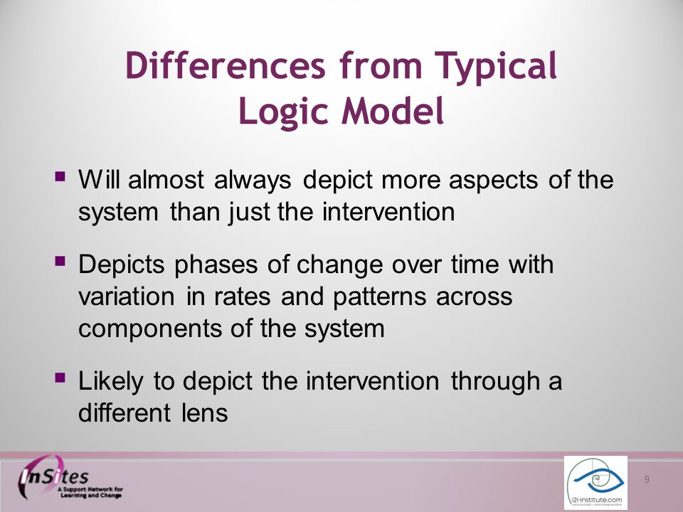 9 Differences from Typical Logic Model  Will almost always depict more aspects of the system than just the intervention  Depicts phases of change ov