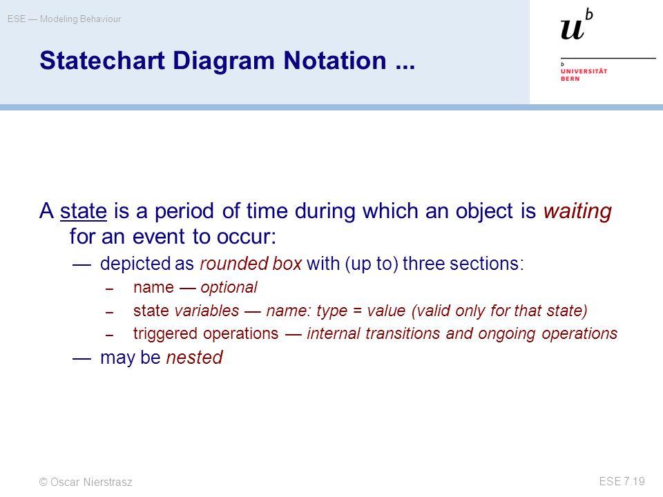 © Oscar Nierstrasz ESE — Modeling Behaviour ESE 7.19 Statechart Diagram Notation...