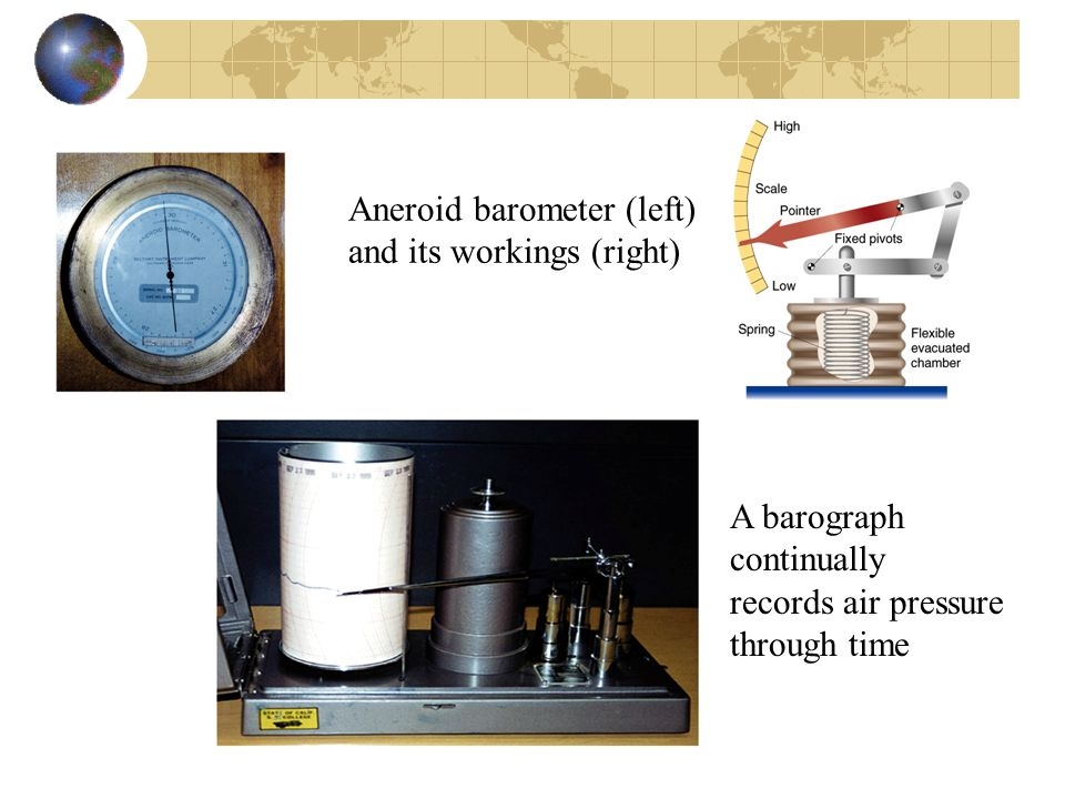 Aneroid barometer (left) and its workings (right) A barograph continually records air pressure through time