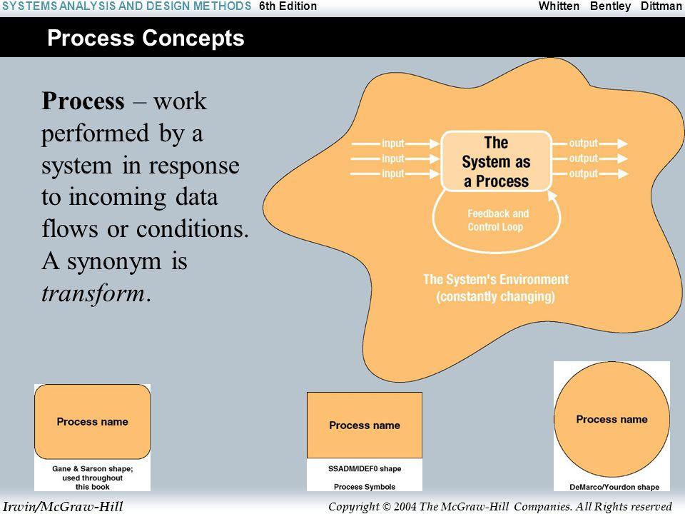 Irwin/McGraw-Hill Copyright © 2004 The McGraw-Hill Companies.