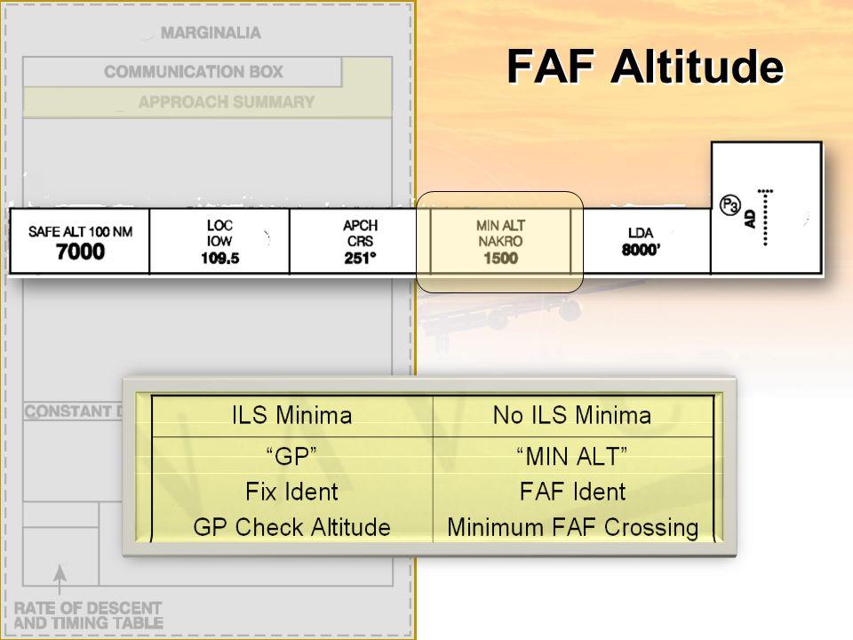 FAF Altitude
