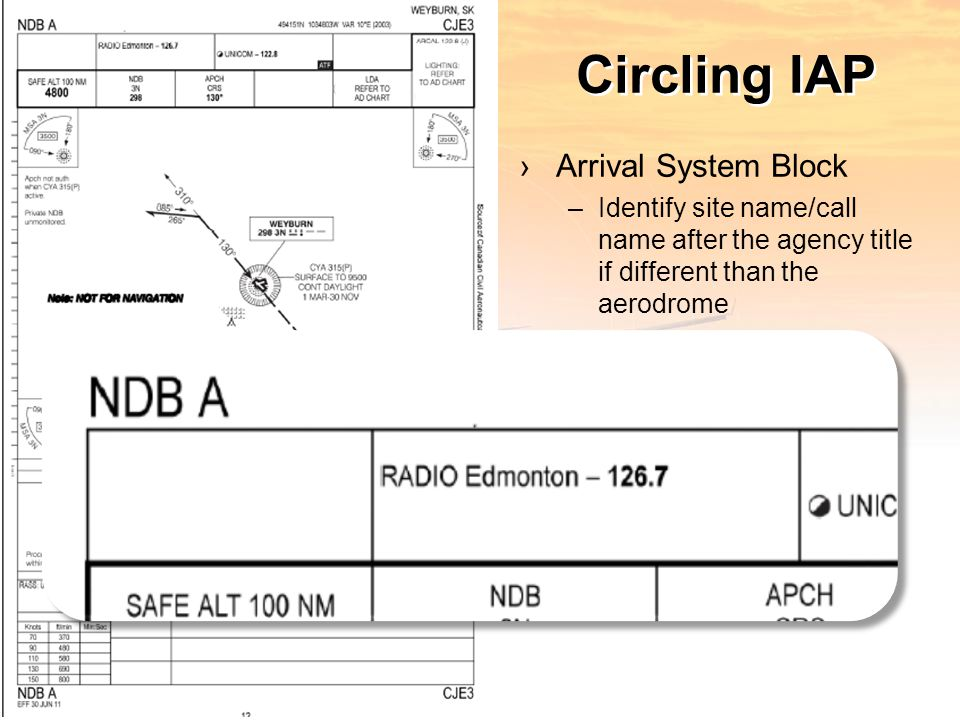 Circling IAP ›Arrival System Block –Identify site name/call name after the agency title if different than the aerodrome