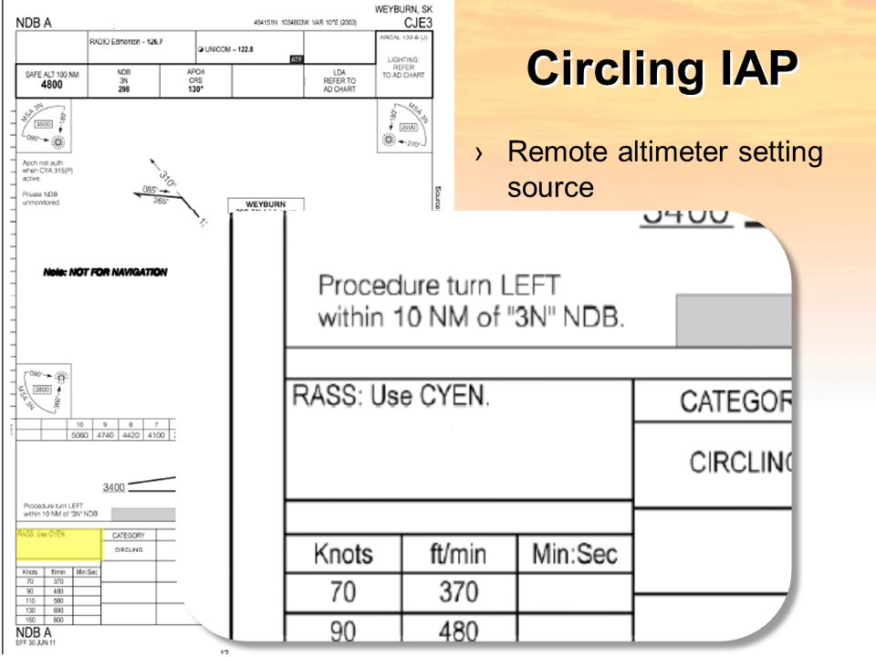 Circling IAP ›Remote altimeter setting source