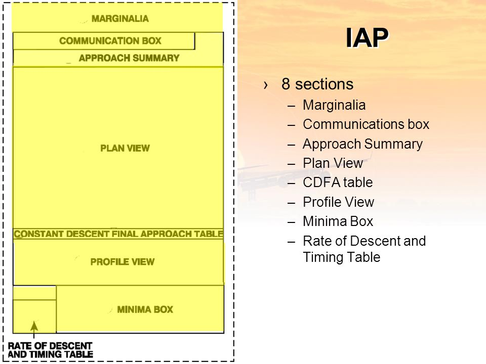 Circling IAP ›Lighting Box –ARCAL note shall be depicted if available and a note referring the user to the Aerodrome chart
