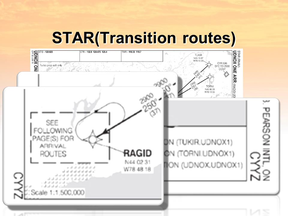 STAR(Transition routes)