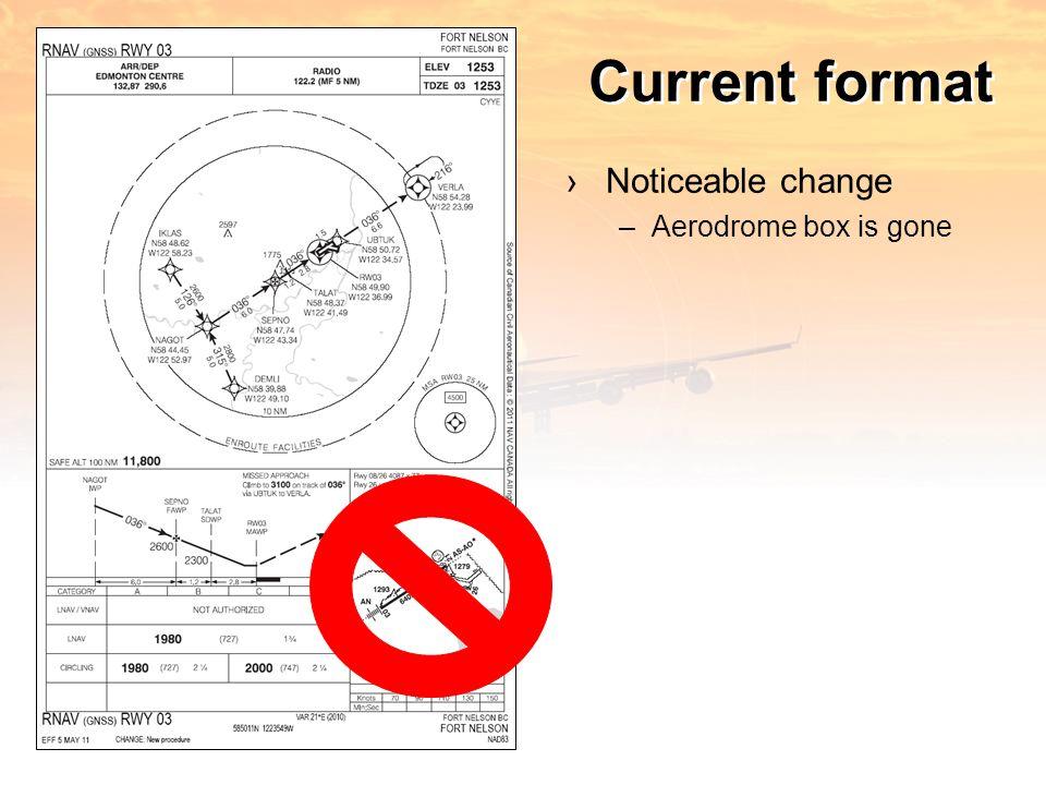 Marginalia ›Information including: –Procedure Identification –Aerodrome Name –Community Served –Variation –Effective Date –Etc.