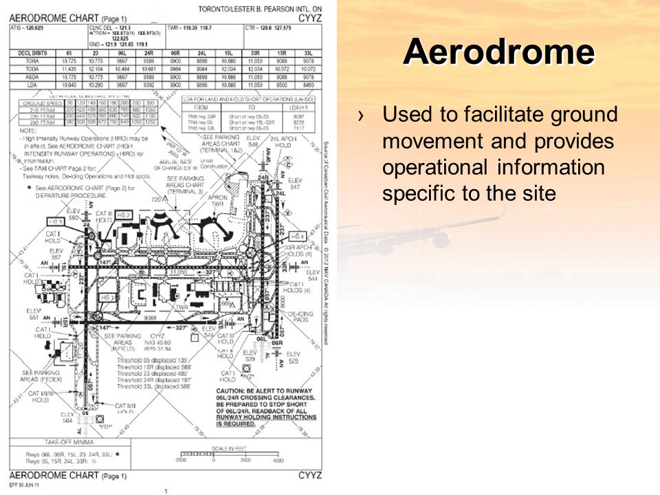 Aerodrome ›Used to facilitate ground movement and provides operational information specific to the site