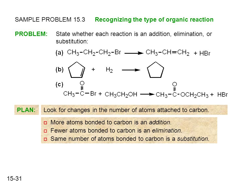 15-31 SAMPLE PROBLEM 15.3Recognizing the type of organic reaction PROBLEM:State whether each reaction is an addition, elimination, or substitution: PLAN:Look for changes in the number of atoms attached to carbon.