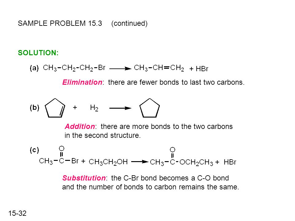 15-32 SAMPLE PROBLEM 15.3 SOLUTION: (continued) Elimination: there are fewer bonds to last two carbons.