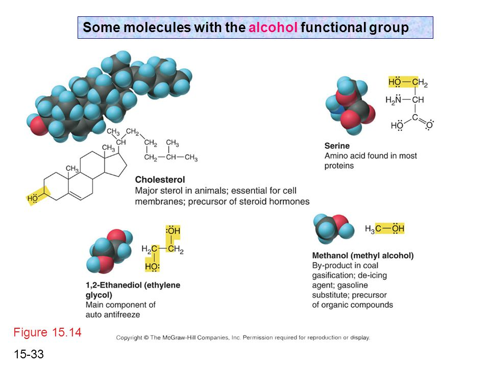 15-33 Figure 15.14 Some molecules with the alcohol functional group