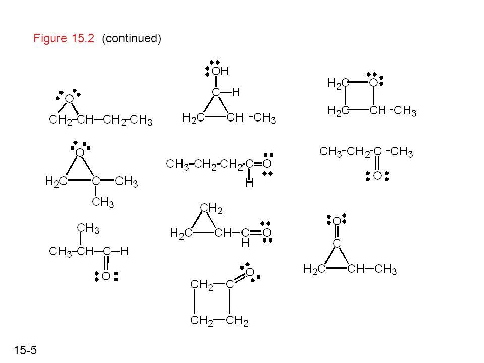15-5 Figure 15.2(continued)