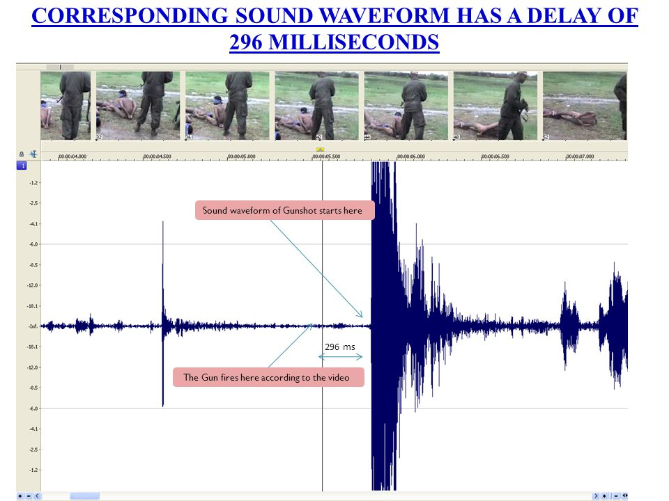 296 ms CORRESPONDING SOUND WAVEFORM HAS A DELAY OF 296 MILLISECONDS Sound waveform of Gunshot starts here The Gun fires here according to the video